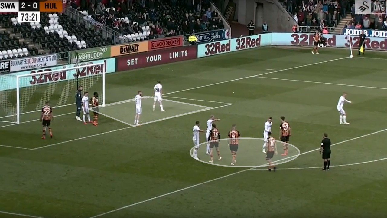 Swansea City corner defending man marking vs Hull City